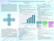 Poster on Huntington's Disease