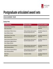 Postgraduate_Articulated_Award_Sets_2018.pdf
