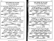 Moments_for_3_and_4_span_continuous_beams