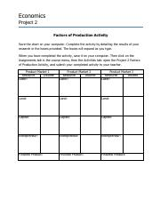 203b_Factors_of_Production_Activity (1).docx.pdf