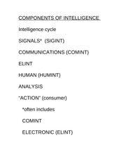 COMPONENTS-OF-INTELLIGENCE