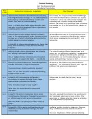 Part 1 Guided Reading_ _The Metamorphosis_