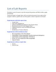 List of Lab Reports