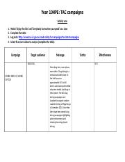 Drivers Ed - Week 2 - TAC campaign worksheet-1.docx