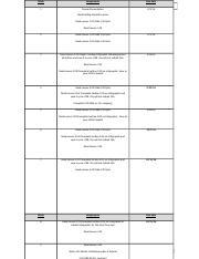 Optional Line Segment Study Guide (1) - Directed Line ...