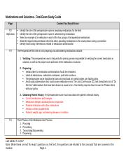 Medications and Solutions_Final Exam Study Guide.docx