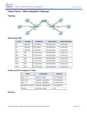 3.4.1.2 Packet Tracer- Lab 10
