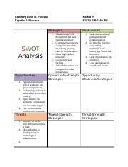 mgmt swot.docx