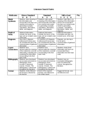 Literature Search Rubric