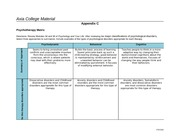 psy 211 psychotherapy matrix Free essays on development matrix worksheet psy 211 for students use our papers to help you with yours 1 - 30.