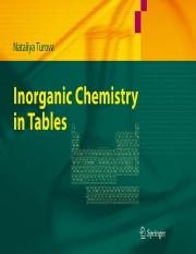 ebooksclub.org__Inorganic_Chemistry_in_Tables.pdf