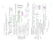 Alg 2 Ch.2-1 Notes