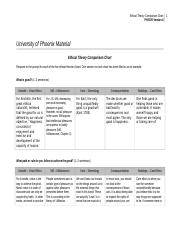 phi 105 ethical theory comparison chart Study flashcards on phi 105 week 5 individual ethical theory comparison chart at cramcom quickly memorize the terms, phrases and much more cramcom makes it easy to get the grade you want.