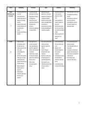 03_15-MLC101+Short+Essay+Marking+Rubric+(Students).pdf