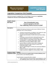 WK4Assgn+Campbell+K.(Legislation Comparison Grid Template and testimony).doc