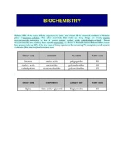 lecture_2_-_introductory_biochemistry