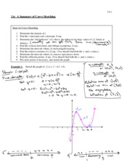 2413-notes_larson_3-6_curve-sketching1