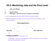 MonitoringJobsPrices