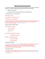 factors affecting personal identity essay factors affecting  3 pages the french revolution timeline