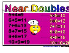 Near Doubles take 1- Maths Strategies