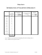 Failure Rate and Reliability Calculations.pdf