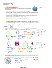 Rotation Symmetry Notes