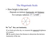 Lecture Notes on the Magnitude Scale