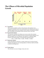 Ecological Growth Notes