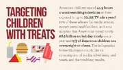 targeting-children-with-treats