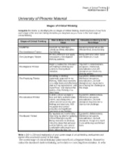 stages of critical thinking hum/114 matrix Free essays on hum 114 week 4 assignment toolwire learnscape career choices 4 assignment toolwire learnscape career stages of critical thinking.