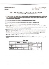ABO-Rh Blood Typing With Synthetic Blood class notes