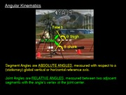 AngularKinematics (2)