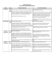 GEPSYCH.-APPLICATION-COGNITIVE-Self-Assessment-FINAL-EXERCISE-FORM