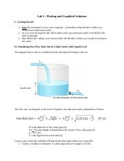 Lab 2  Plotting and Graphical Solutions (1)