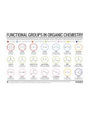 Organic-Functional-Groups-2016.png