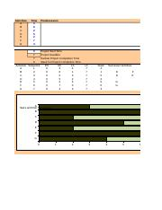 Chapter13_Project_Gantt (Student)