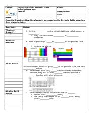 Cornell Notes Periodic Trends.doc