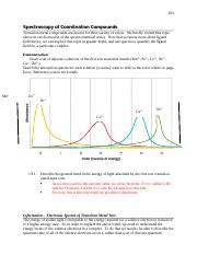 Spectroscopy of Coordination Compounds