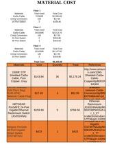 study guide nt1210 Networking pearson lab manual , nt1210 introduction to networking study guide , nt1210 lab manual - screwbarrelmanufacturer , unit 9 quiz 2 nt1210 pdf - bigvoicelondon , introduction unix linux lab manual pdf - wordpress sitemap index nt1210 lab answers pdf epub mobi.