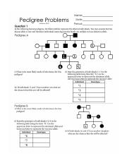 Handout 5 Advanced pedigree worksheet - Name Period ADVANCED ...