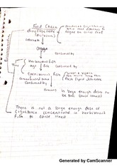 fish concentration notes