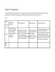 Chapter 17 Assignment-guideklines.docx