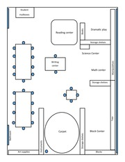 Room layout for Lesson Plan Project