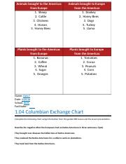 1.04 Columbian Exchange Chart.docx