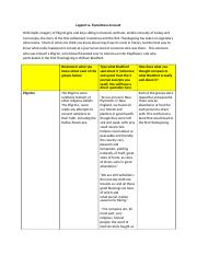 Module One Lesson Two Completion Assignment Part IV Legend vs. Eyewitness Worksheet.doc