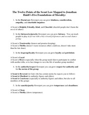 thescoutlawmappedtothe5foundationsofmorality