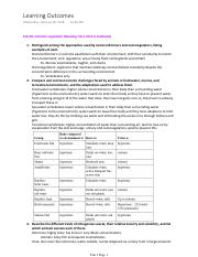 Learning Outcomes 3 4.pdf