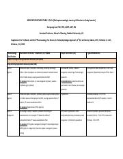MEDICATION REVIEW TABLE copy.pdf