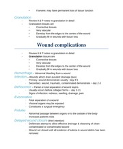 Nurs1503 wound complications