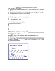 Chapter 11 FILL IN BLANK NOTES2009